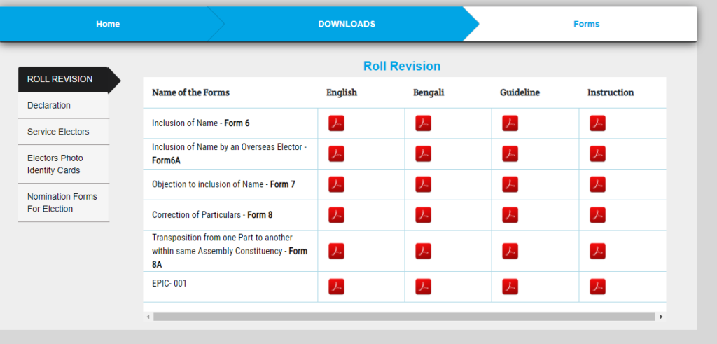 Download Various Forms
