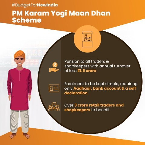 PM Karam Yogi Mandhan Yojana